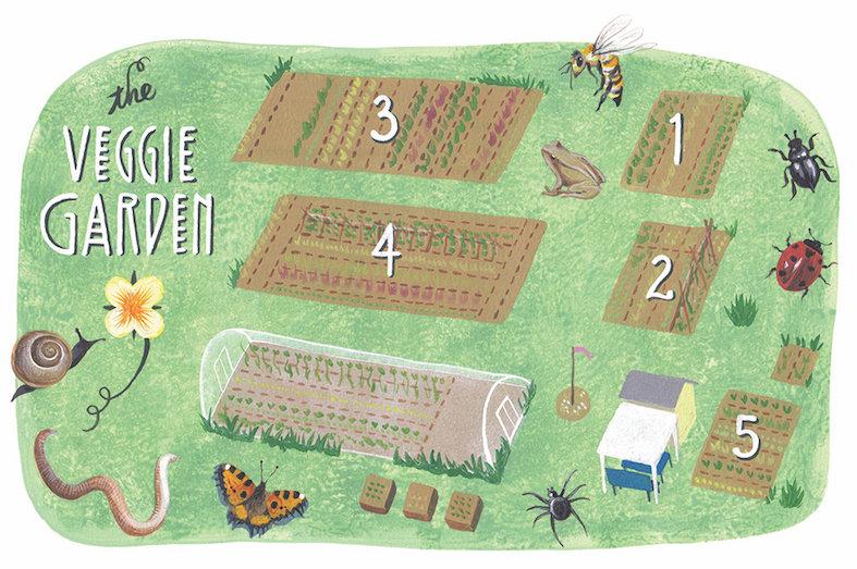 Veggie Garden_web.jpg