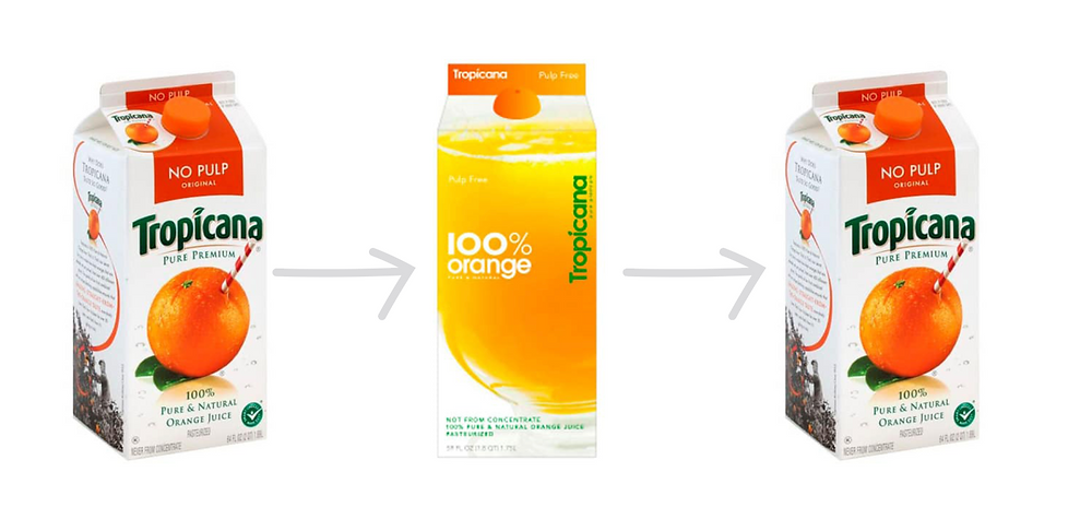 Tropicana went back to its previous design, when their loyal buyers complained that they were unable to differentiate variants clearly in the new design.
