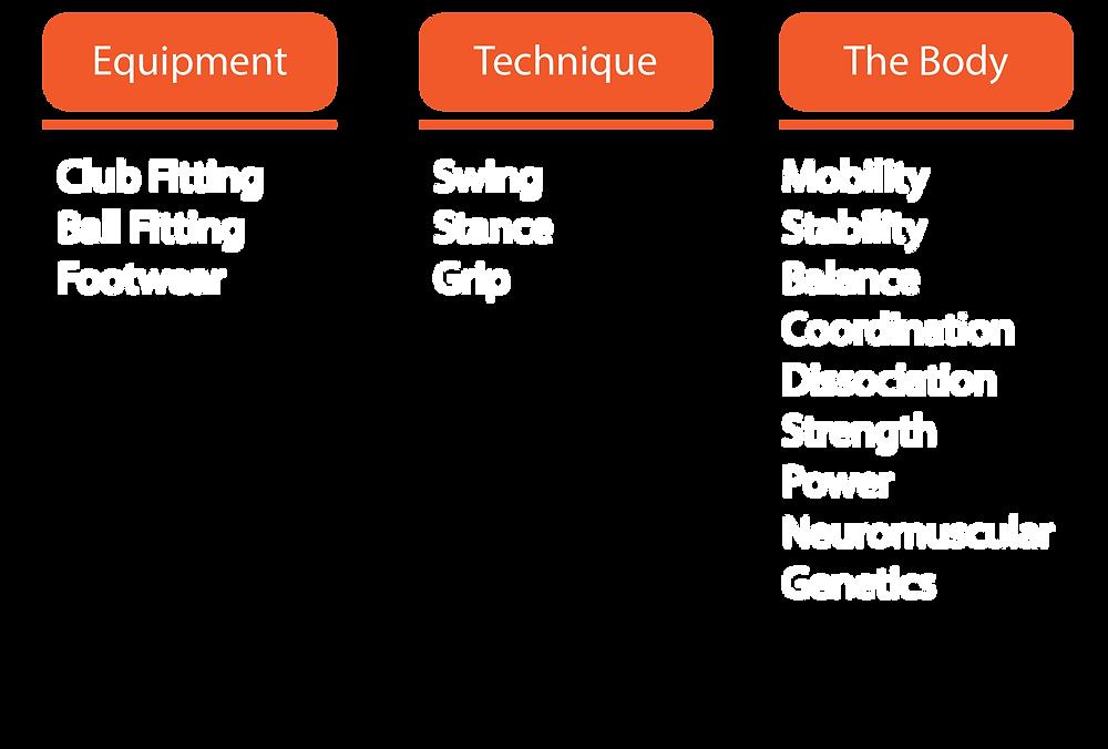 swing speed factors, daisy kenny, biomek golf, equipment, technique, body mechanics, biomechaniks,