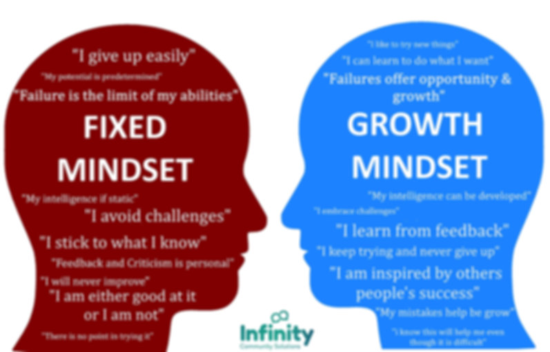 Fixed-and-growth-mindset-infinity.jpg