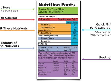 Understanding Nutrition Labels.