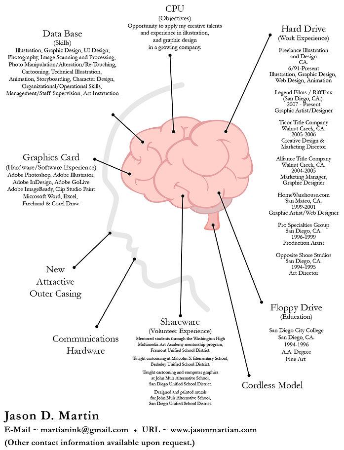 brain_resume.jpg