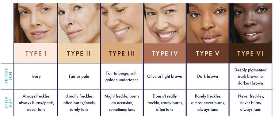 Skincare For Everyone At DANNYLEE Aesthetics