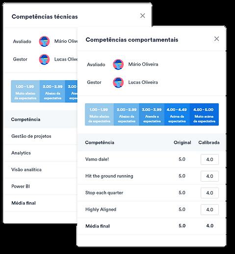 elofy_avaliação_desempenho_calibragem_.p