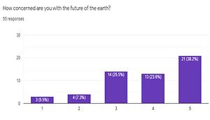 Survey Insight 1.png