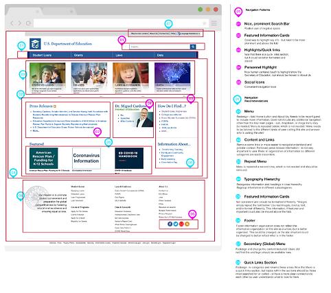 redlining_homepage.png