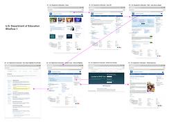 Website Wireflow 1 (1).png