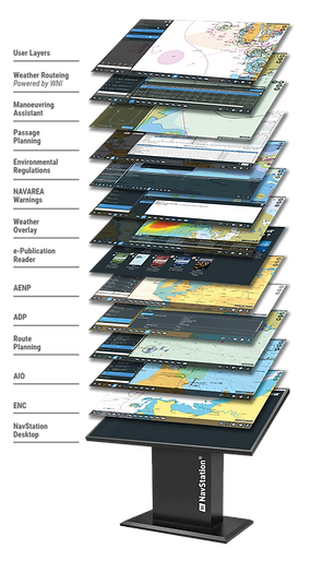 NavStation Layers