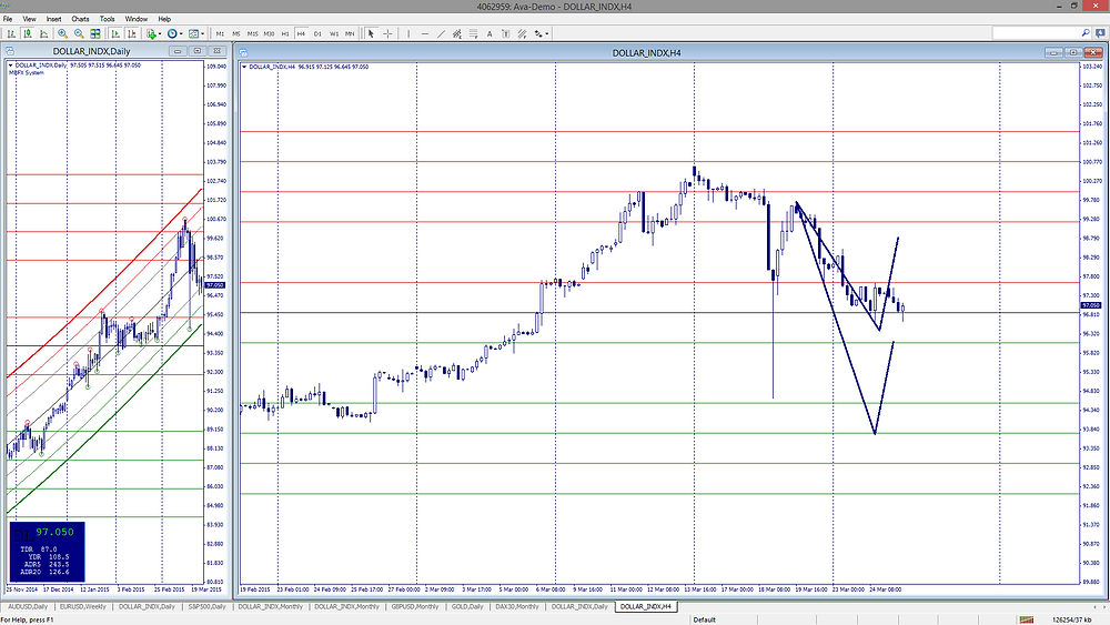 $DX_F.png