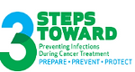 Preventcancerinfections.org.png