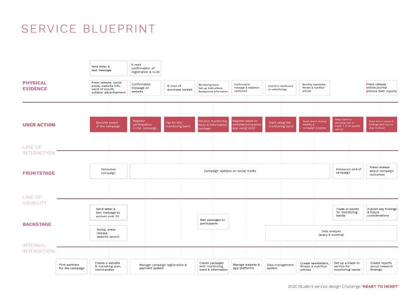 Document_Concept_Description_Round4_Team