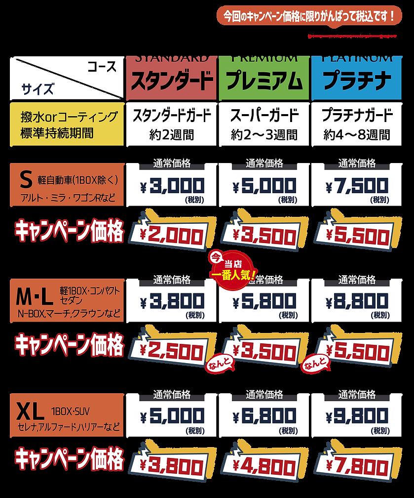 キャンペーン価格表.png