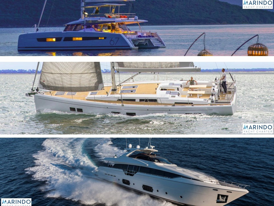 Syndicated Yacht Charter Investment opportunity | Lombok Marina