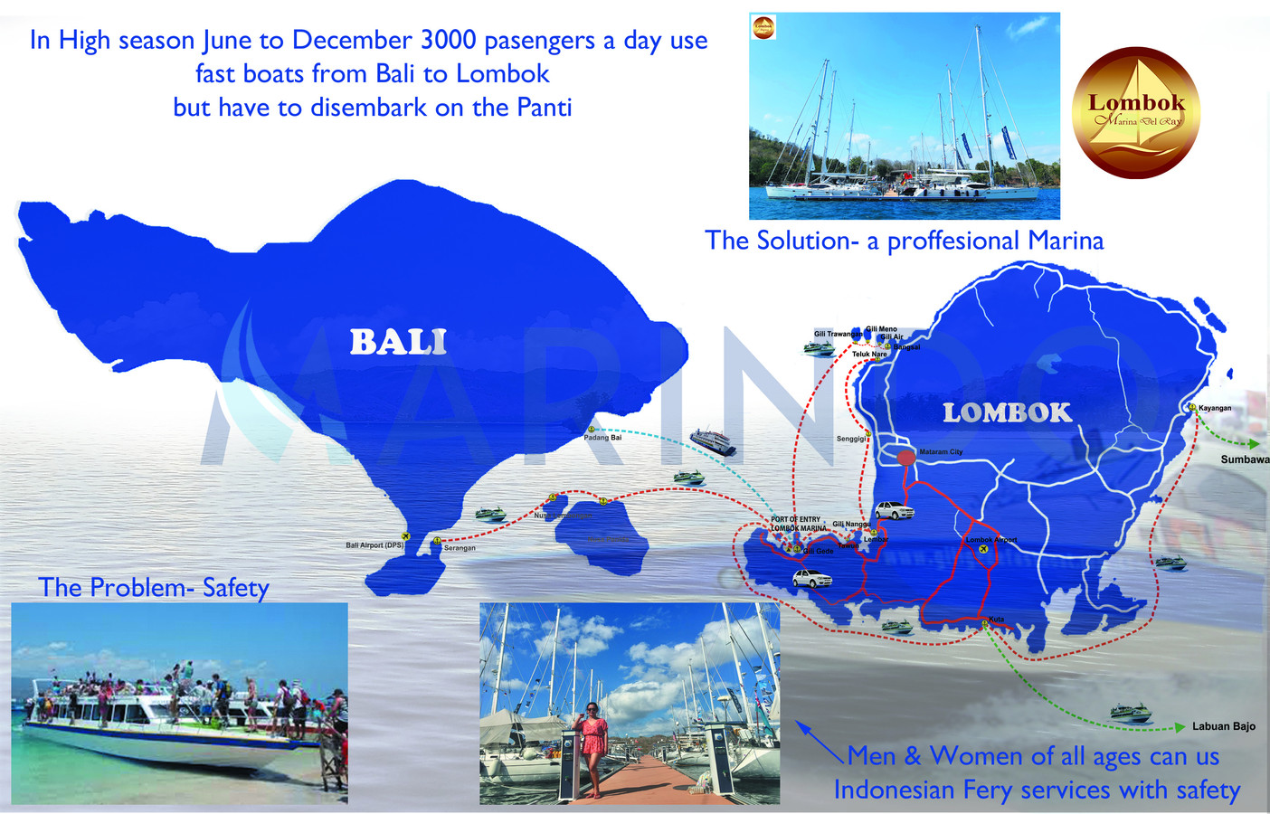 Ferry Routes Bali Lombok