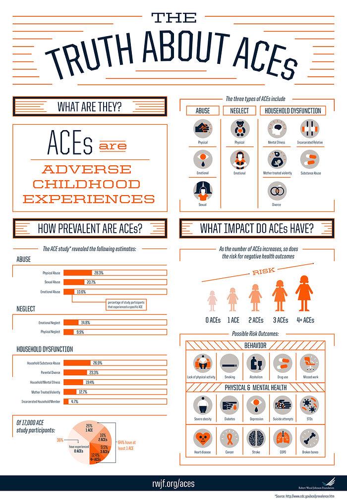 ACEs infographic.jpg