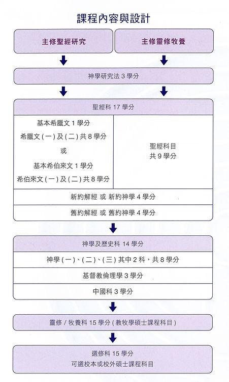 ExMDiv-structure2019.jpg