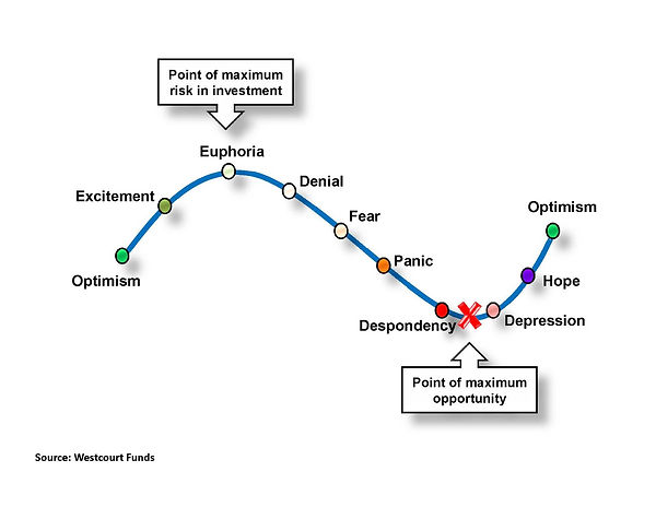 Dha-Defence-Investment-Cycle-1.jpg