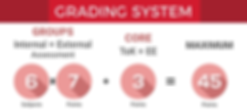 IB-Grading-System.png