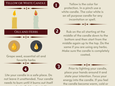 Candle Magick - Protections