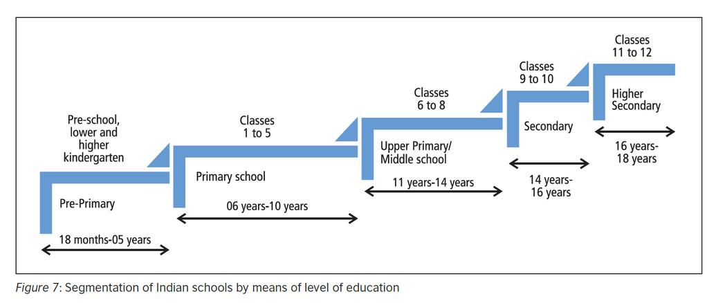 seg of in education.PNG