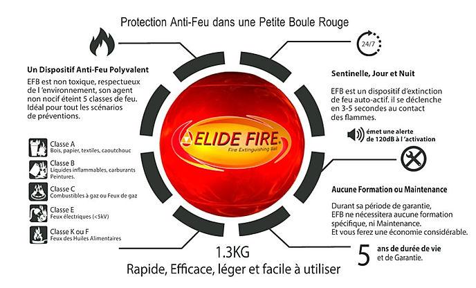 Descriptif Boule Elide FireBall