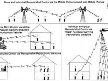 U.S. Government Accidentally Sends File Describing 'Remote Mind Control' and 'Forced Mem