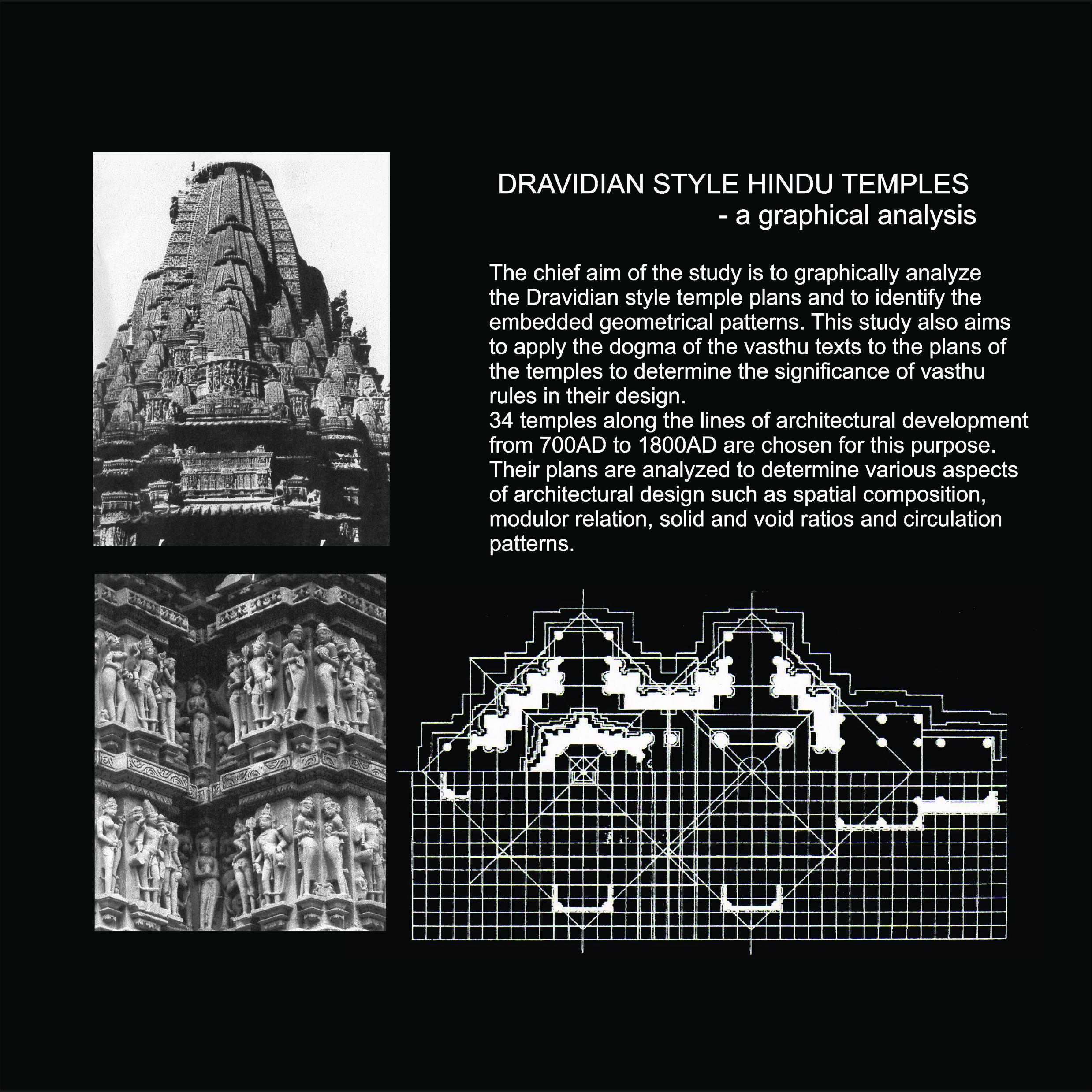 Shape Grammar of Hindu Temples | designer