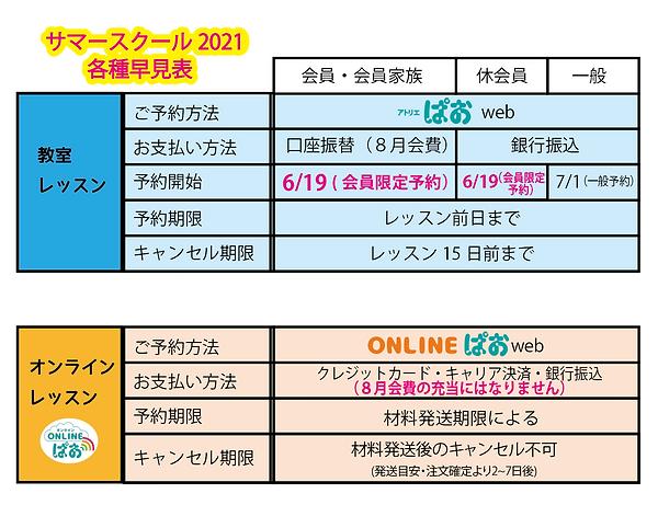 スクリーンショット 2021-06-10 17.34.45.png