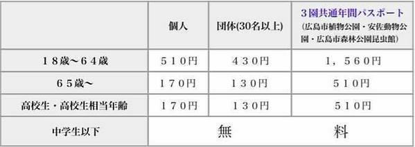 スクリーンショット 2021-04-15 13.04.58.png