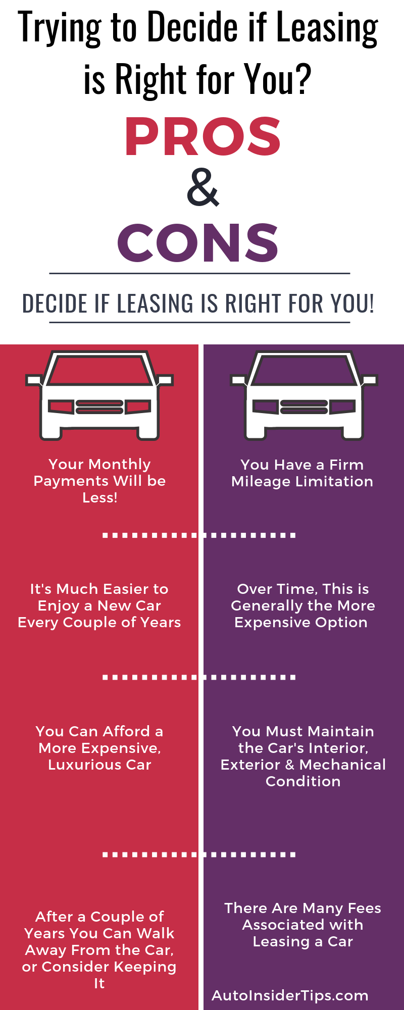 pros and cons to leasing a car