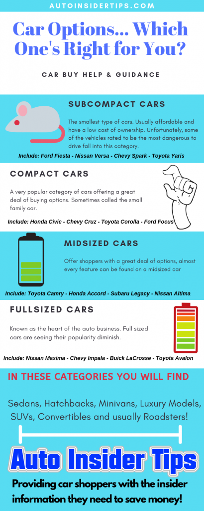 How to find the car that's right for you