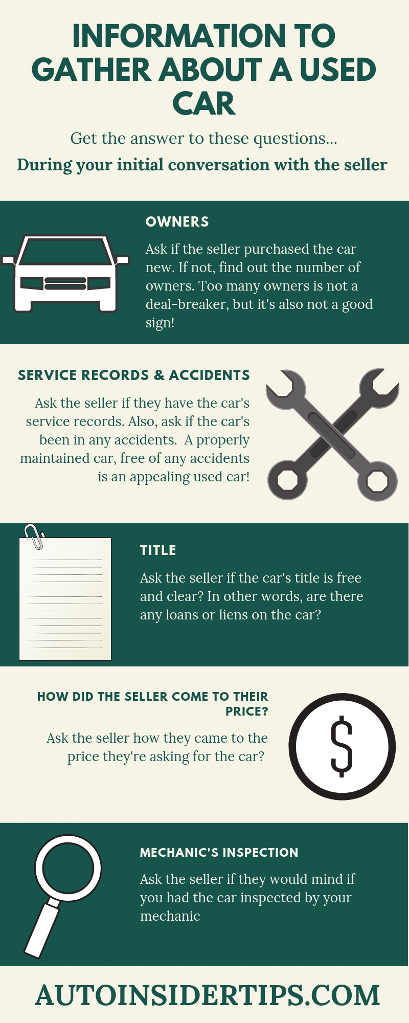 Information you need about a used car before buying it