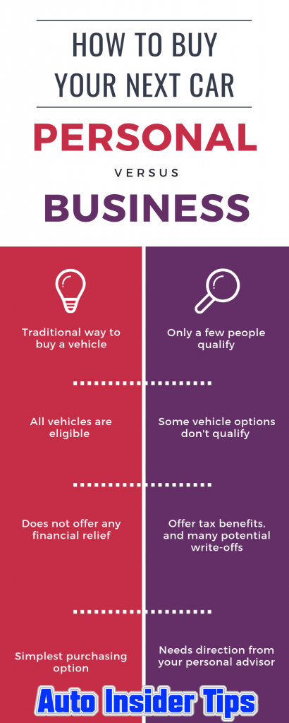 Buy a Car Personal or Business