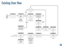 Wireframe UX Analysis Walem app.027.jpeg