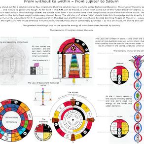 Alchemical Masonry