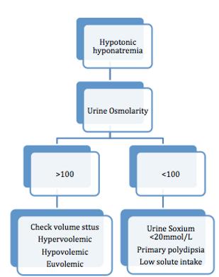 normal saline osmolarity