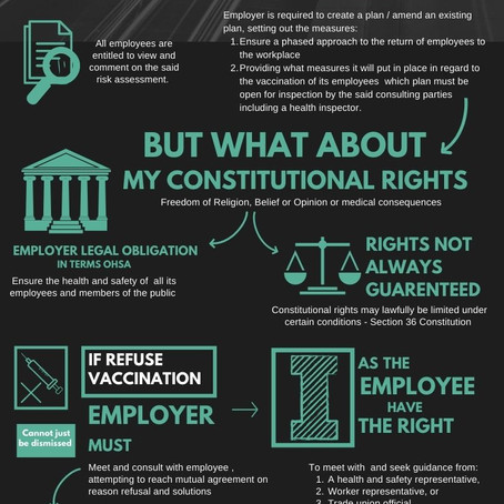 Employee Rights : Mandatory Vaccination