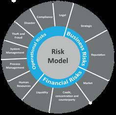 Risk Model-01.png