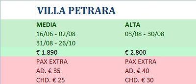 prezzi-petrara2019.JPG
