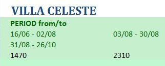rates-celeste2019.JPG