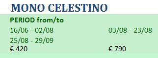 rates-celestino2019.JPG