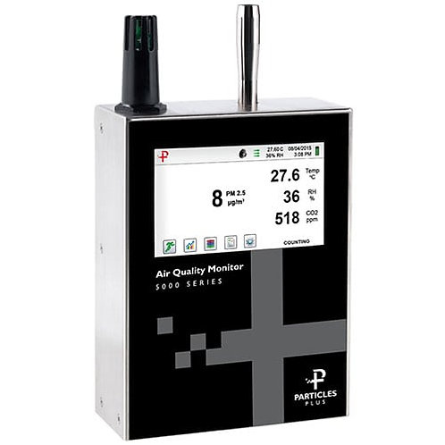 5301/5302-AQM Air Quality Monitor