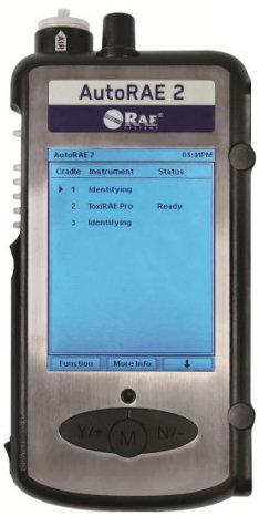 AutoRAE 2 Controller