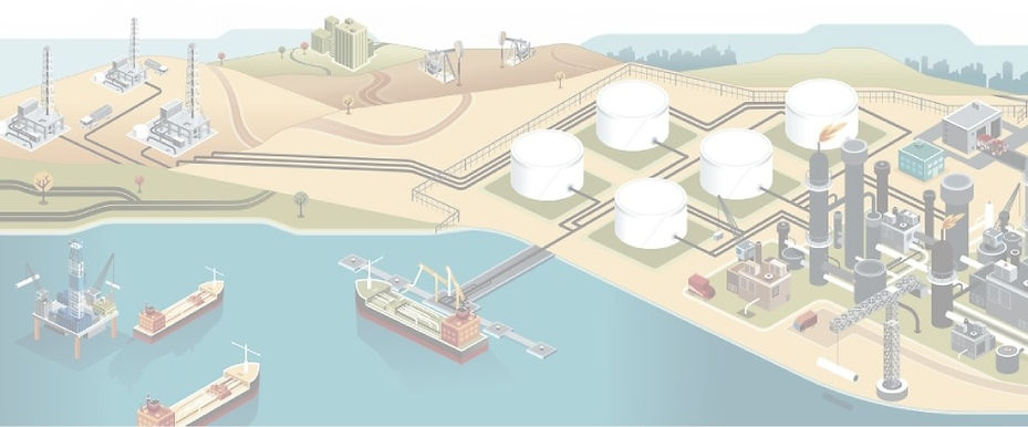 RAE Oil & Gas