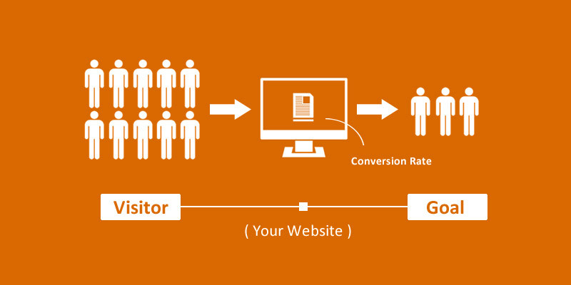 Drive Traffic and Conversions
