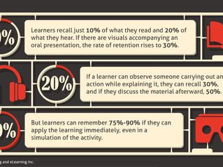 What Virtual Reality eLearning Is and Why it Will Be the Learning Trend of the Future