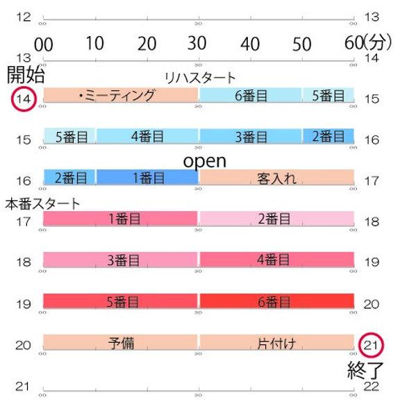 HP用セッティング、タイムスケジュール_edited.jpg