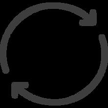 integración de shopify y sap business on