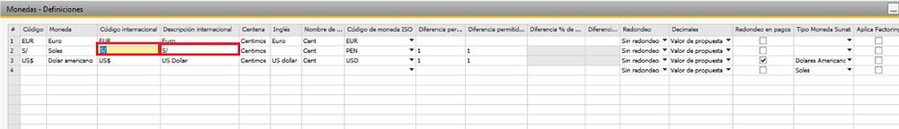 Formulario monedas en SAP B1