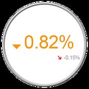 KPI Factor Absorción
